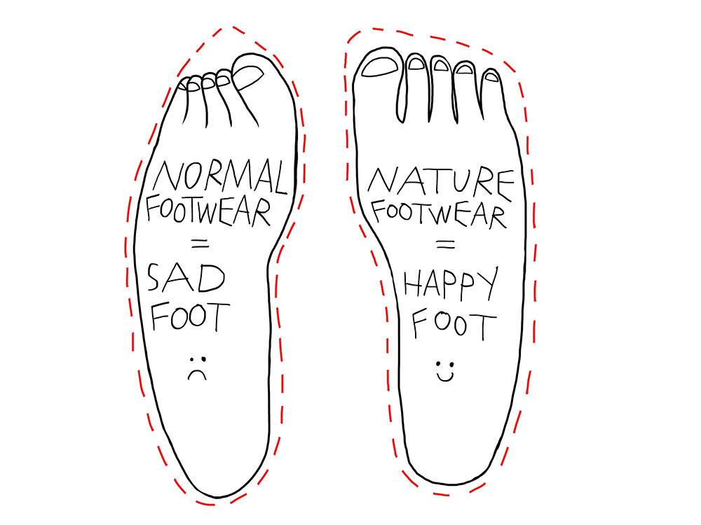 Nature Footware - sko der er gode at gå i