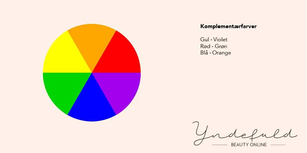Komplementærfarver